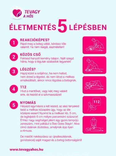 Életmentés 5 lépésben